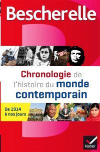 Chronologie de l'histoire du monde contemporain : de 1914 à nos jours