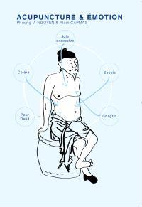 Acupuncture & émotion : regards croisés du physicien et du médecin acupuncteur