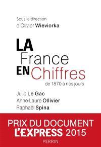 La France en chiffres de 1870 à nos jours