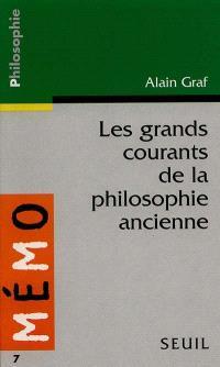 Les grands courants de la philosophie ancienne