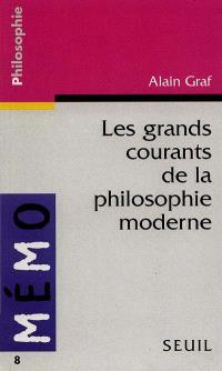 Les grands courants de la philosophie moderne