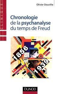 Chronologie de la psychanalyse (1856-1939) : du temps de Freud