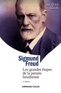 Sigmund Freud : les grandes étapes de la pensée freudienne