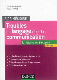 Troubles du langage et de la communication : l'orthophonie à tous les âges de la vie