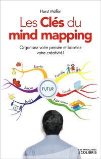 Les Mind mapping : organisez votre pensée et boostez votre créativité