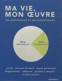 Ma vie, mon oeuvre : en graphiques et en statistiques
