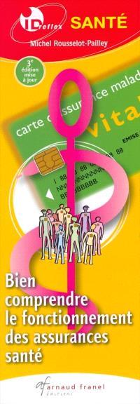 Santé  : bien comprendre le fonctionnement des assurances santé