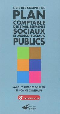 Liste des comptes du plan comptable des établissements sociaux et médico-sociaux publics : instruction comptable M22