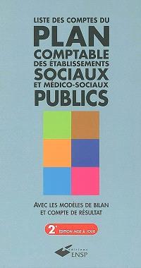 Liste des comptes du plan comptable des établissements sociaux et médico-sociaux publics : instruction comptable M 22