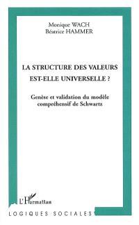 La structure des valeurs est-elle universelle ? : genèse et validation du modèle compréhensif de Schwartz