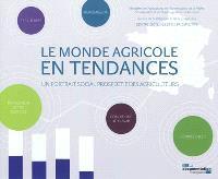 Le monde agricole en tendances : un portrait social prospectif des agriculteurs