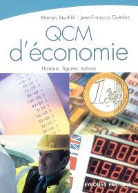 QCM d'économie : histoire, figures, notions