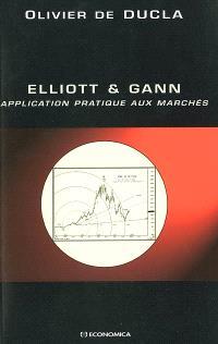 Elliott et Gann : application pratique aux marchés