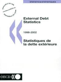 External debt statistics : 1998-2002 = Statistiques de la dette extérieure : 1998-2002
