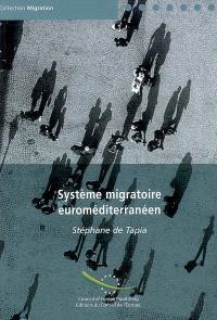 Système migratoire euroméditerranéen : effets des transferts financiers dans les pays d'origine