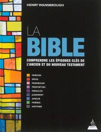 La Bible : pardon, deuil, paraboles, prophéties, miracles, jugement, amour, prières, histoire