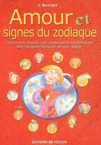 Amour et signes du zodiaque : comment choisir son partenaire en fonction des caractéristiques de son signe