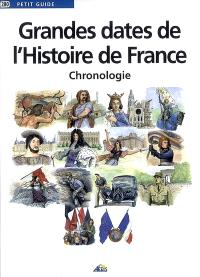 Grandes dates de l'histoire de France : chronologie
