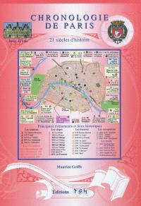 Chronologie de Paris : 21 siècles d'histoire