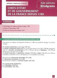 Chefs d'Etat et de gouvernement de la France depuis 1789