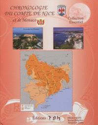 Chronologie du comté de Nice et de Monaco