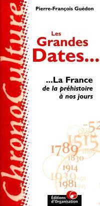 Les grandes dates, la France : de la préhistoire à nos jours