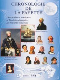 Chronologie de La Fayette : l'indépendance américaine, la Révolution française, les royautés françaises