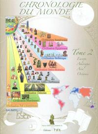Chronologie du monde. Volume 2, Europe, Amérique, Asie, Océanie