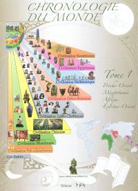Chronologie du monde. Volume 1, Proche-Orient, Mésopotamie, Afrique, Extrême-Orient