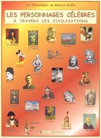 Les personnages célèbres, à travers les civilisations