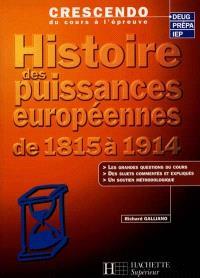 Histoire des puissances européennes de 1815 à 1914