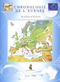 Chronologie de l'Europe : 50 siècles d'histoire
