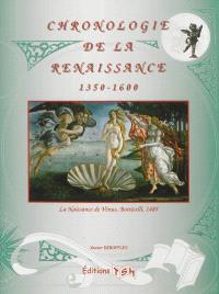 Chronologie de la Renaissance, 1350-1600