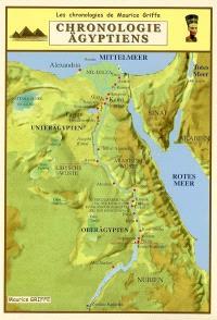 Chronologie Ägyptens