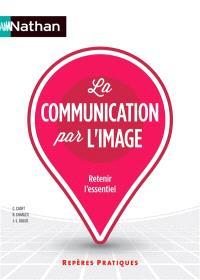 La communication par l'image : retenir l'essentiel