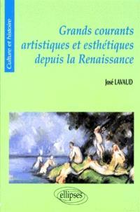 Grands courants artistiques et esthétiques depuis la Renaissance