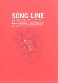 Song-Line, sonification du tramway du Mans : Delphine Bretesché, Martin Gracineau : une cartographie sonore et poétique de la ville