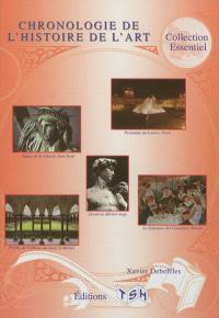 Chronologie de l'histoire de l'art
