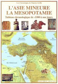 L'Asie mineure, la Mésopotamie : tableau chronologique de -3300 à nos jours