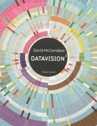 Datavision 2