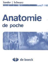 Anatomie de poche