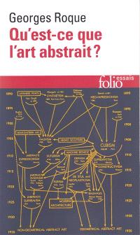 Qu'est-ce que l'art abstrait ?