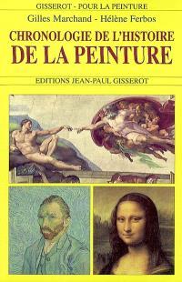 Chronologie de l'histoire de la peinture