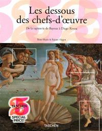 Les dessous des chefs-d'oeuvre : de la tapisserie de Bayeux à Diego Rivera