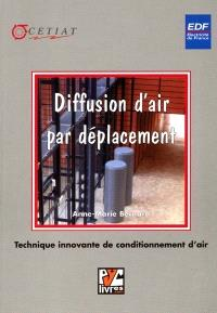 Diffusion d'air par déplacement : technique innovante de conditionnement d'air