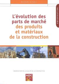 L'évolution des parts de marché des produits et matériaux de construction