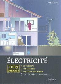 Electricité et solaire