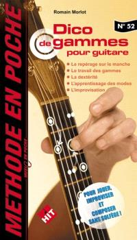 Les gammes à la guitare