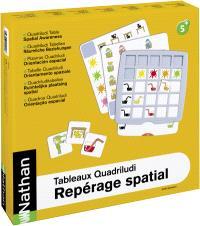 Tableaux Quadriludi, repérage spatial