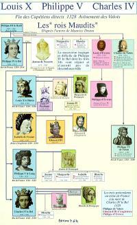 Les rois Maudits d'après l'oeuvre de Maurice Druon : Louis X, Philippe V, Charles IV : fin des Capétiens directs, 1328, avènement des Valois